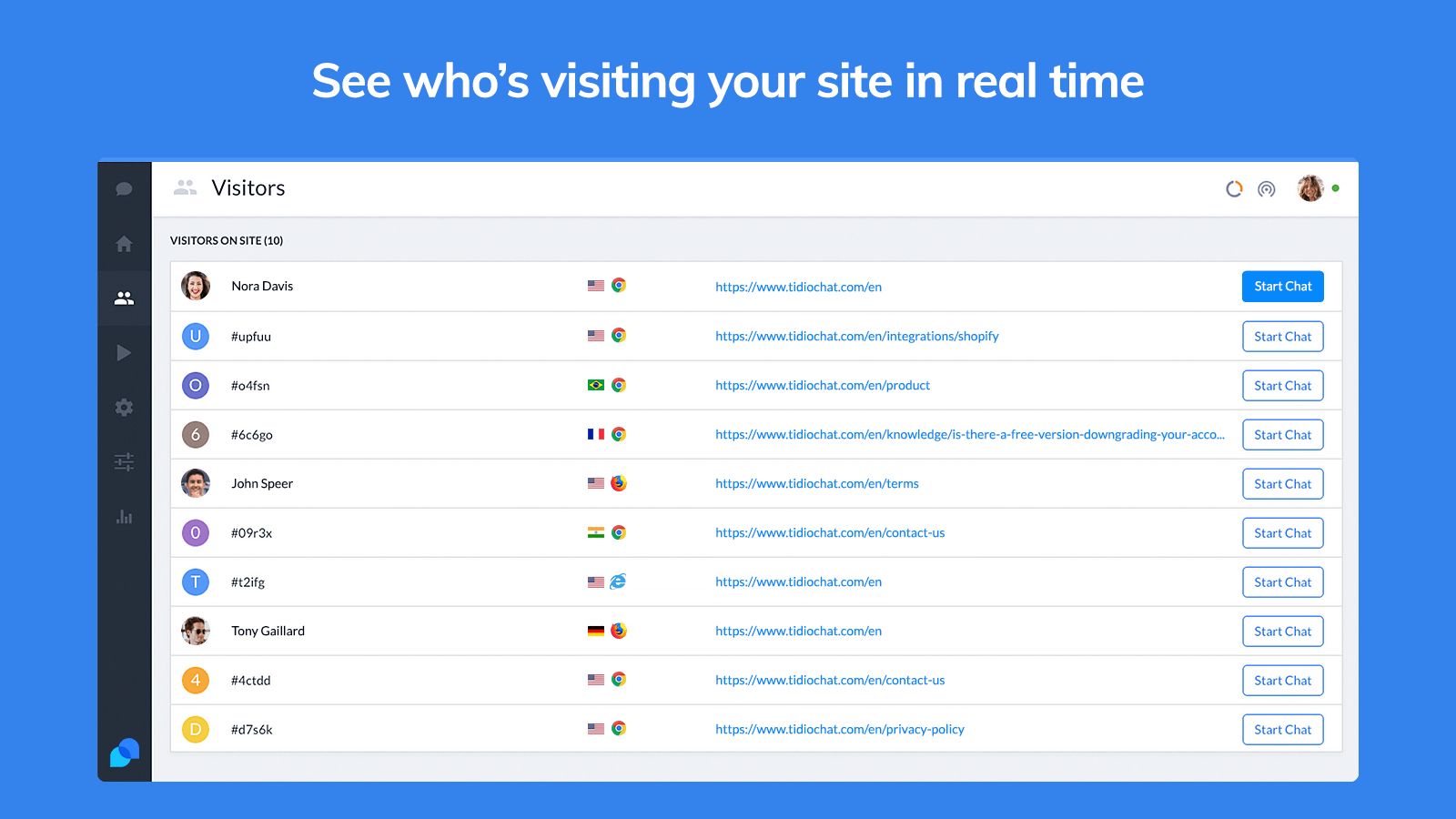 Tidio - see who's visiting your site